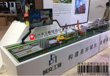 城交工业沙盘模型